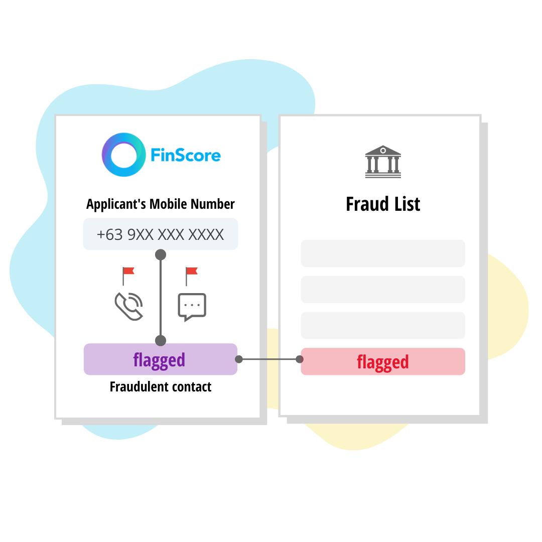 FinScore_Social Circle Fraud Flagging