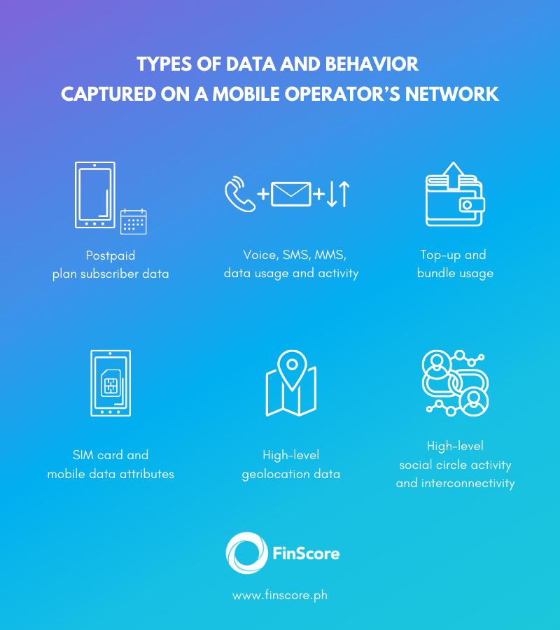 FinScore_COVID-19 changes in consumer behavior telco data