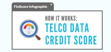 Thumbnail_-How-it-Telco-Data-Score-Works