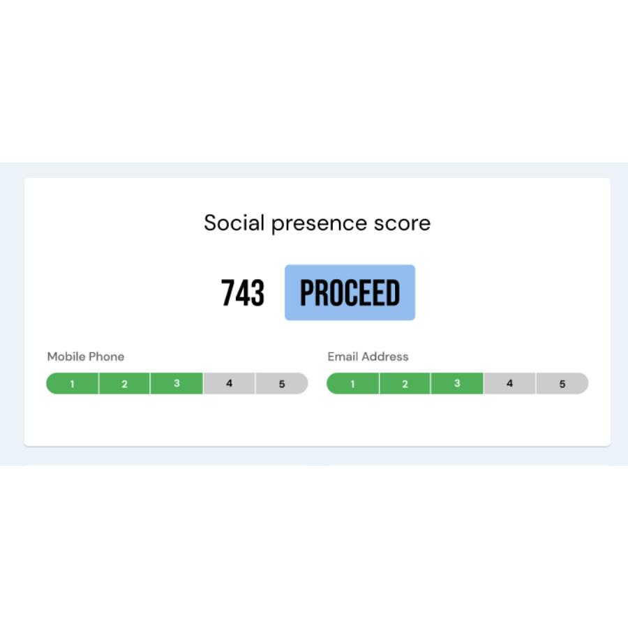social presence score